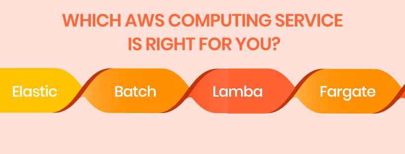 AWS Computing Service
